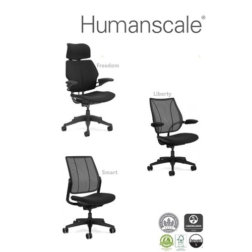 Humanscale Overview